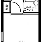 角部屋2面採光の1Kタイプ(間取)