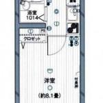 バストイレ別の1Kタイプのお部屋(間取)